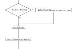 清晰度流程图